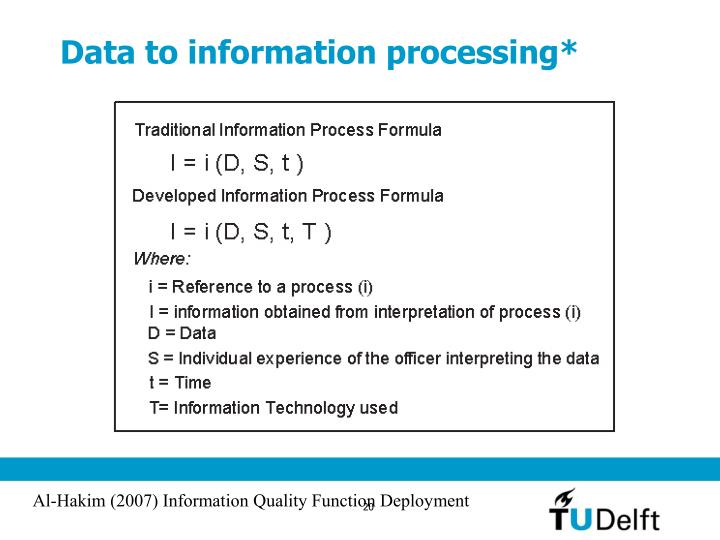 Data to information processing*