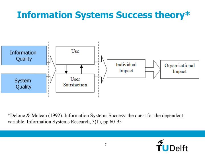 Information Systems Success theory*