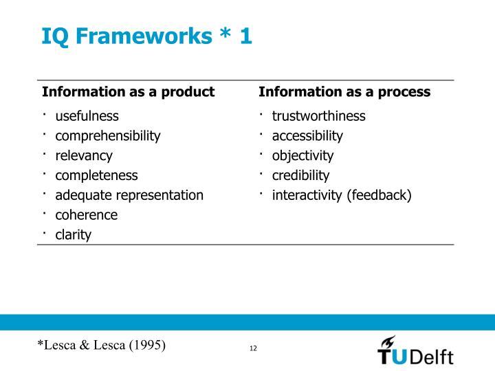 IQ Frameworks * 1