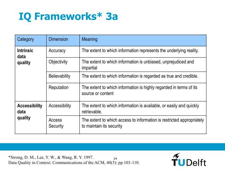 IQ Frameworks* 3a