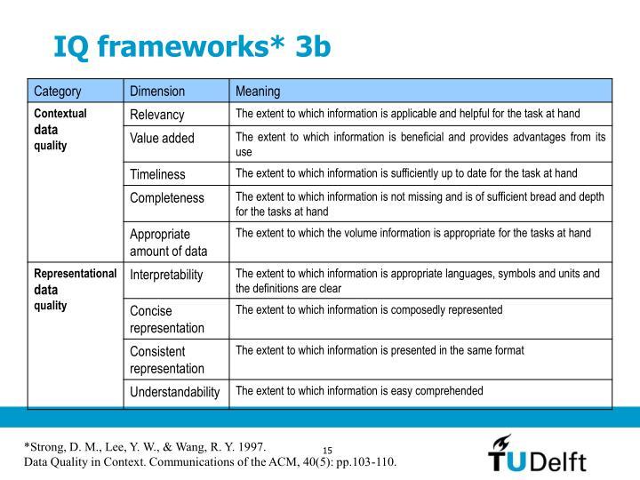 IQ frameworks* 3b