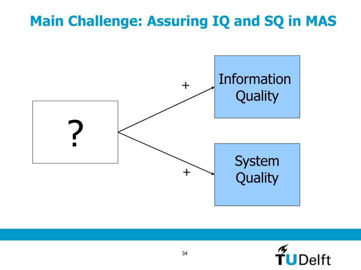 Main Challenge: Assuring IQ and SQ in MAS