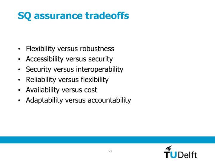 SQ assurance tradeoffs