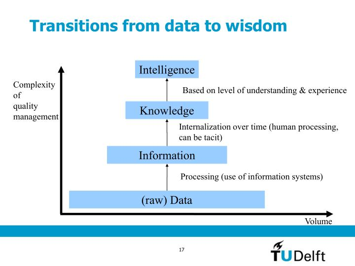 Transitions from data to wisdom