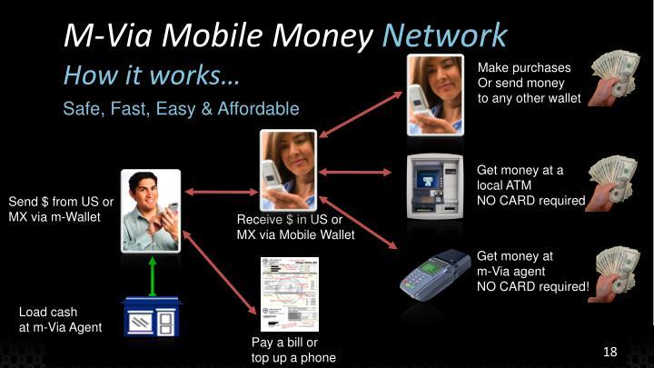 M-Via Mobile Money
