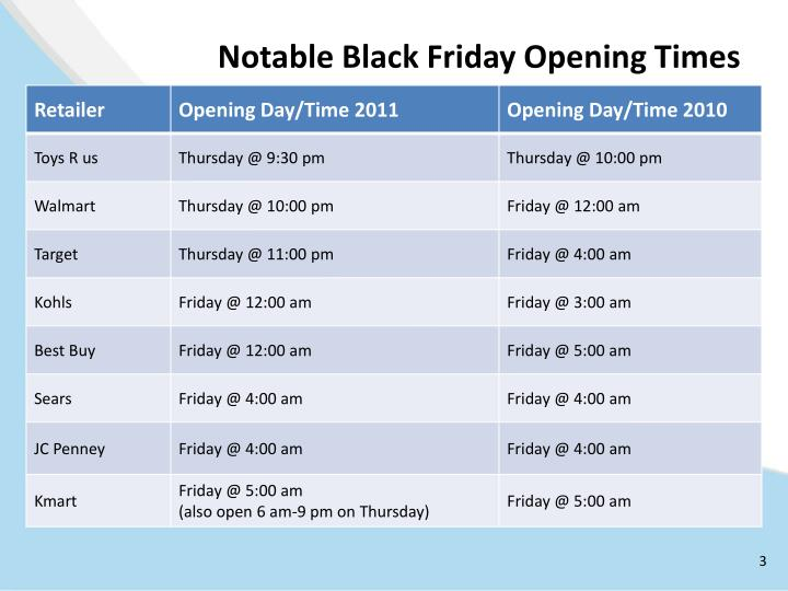 Notable black friday opening times