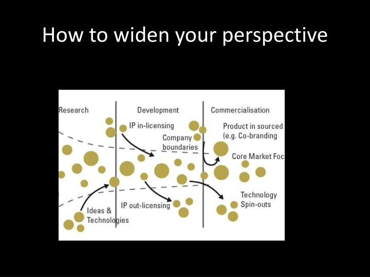 How to widen your perspective