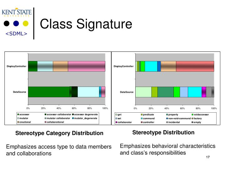Class Signature