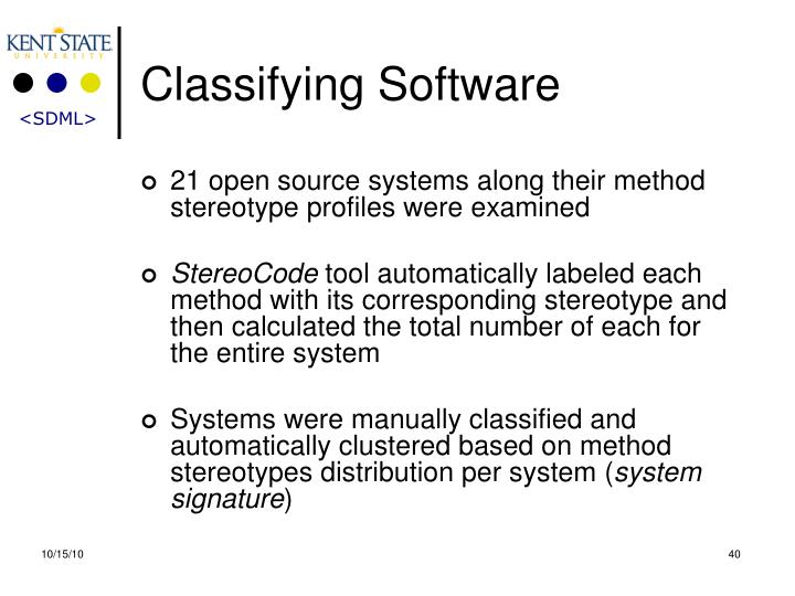 Classifying Software