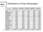 distributions of class stereotypes
