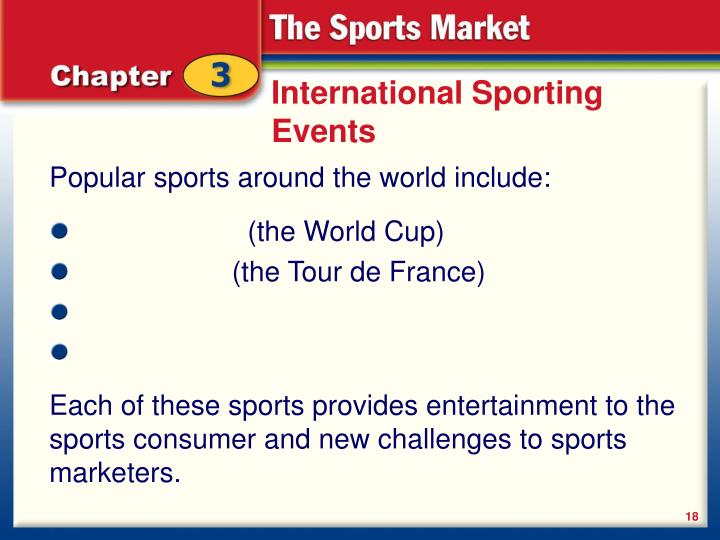 International Sporting Events