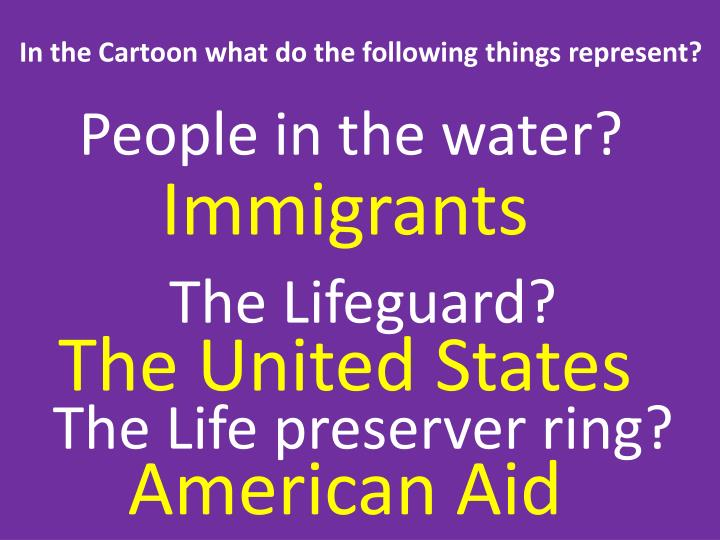 In the Cartoon what do the following things represent?