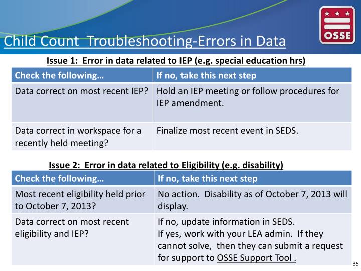 Child Count  Troubleshooting-Errors in Data