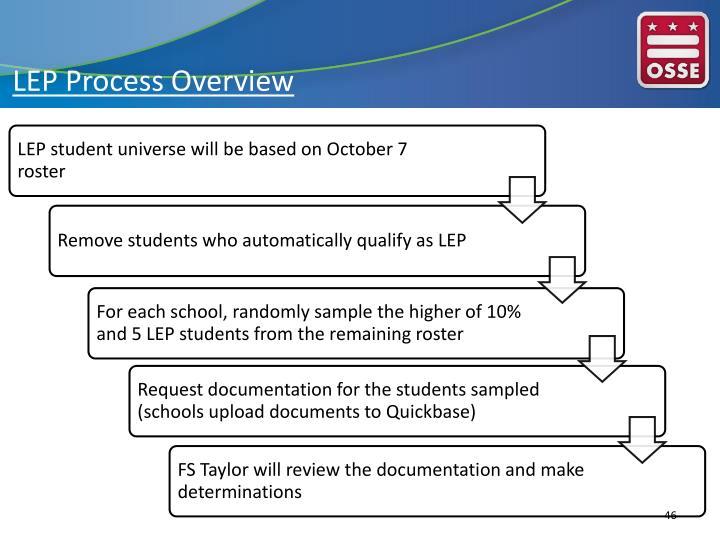 LEP Process