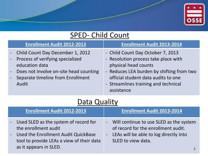 SPED- Child
