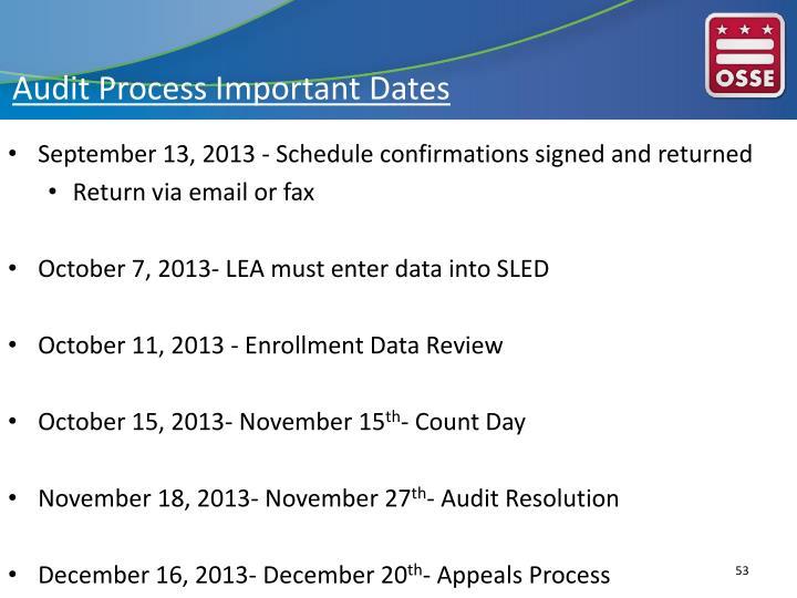 Audit Process Important Dates