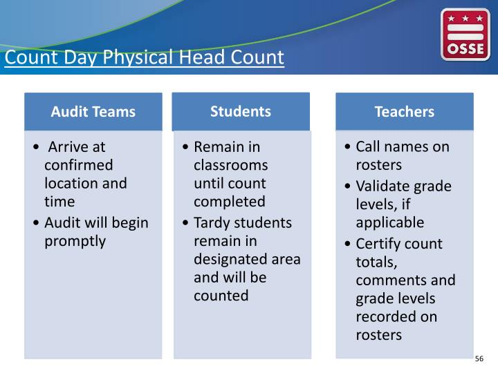 Count Day Physical Head Count