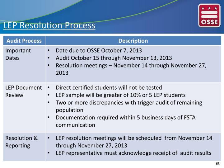 LEP Resolution Process