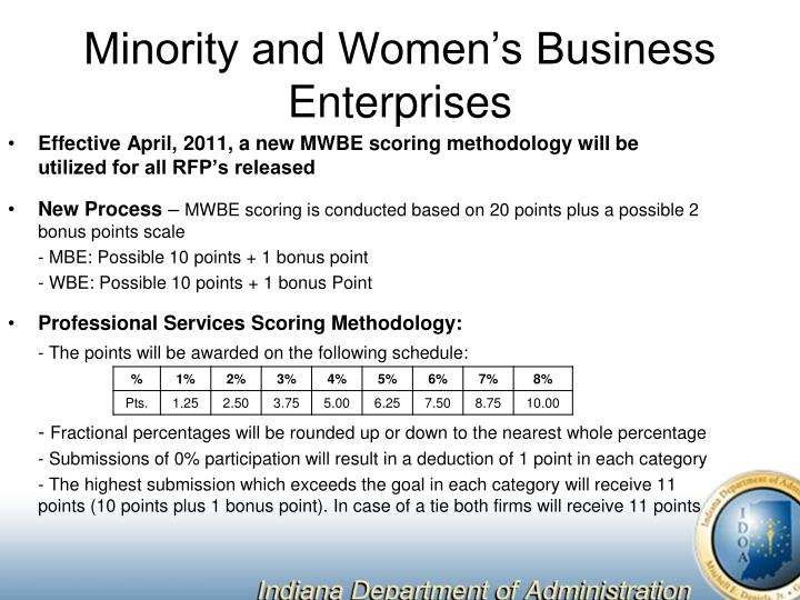 Minority and Women's Business Enterprises