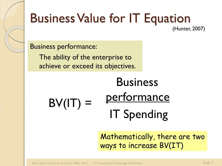 Business Value for IT Equation