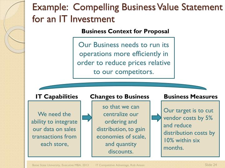 Example:  Compelling Business Value Statement for an IT Investment