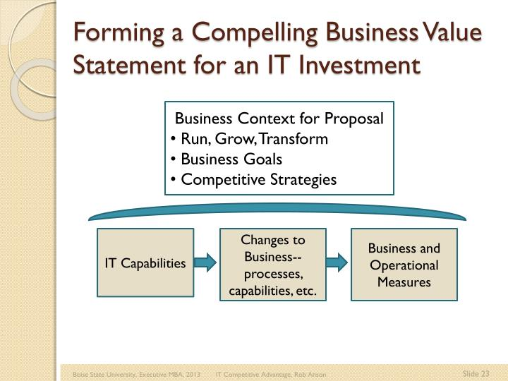 Forming a Compelling Business Value Statement for an IT Investment