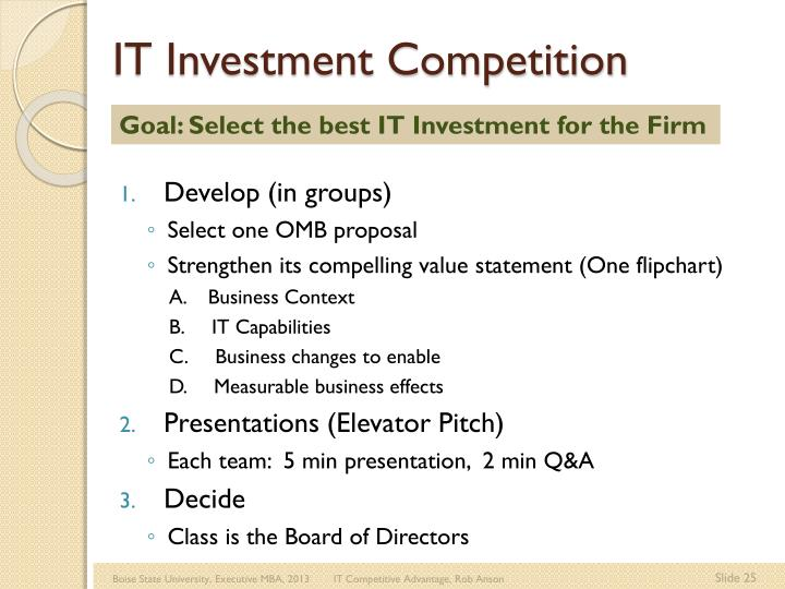 IT Investment Competition