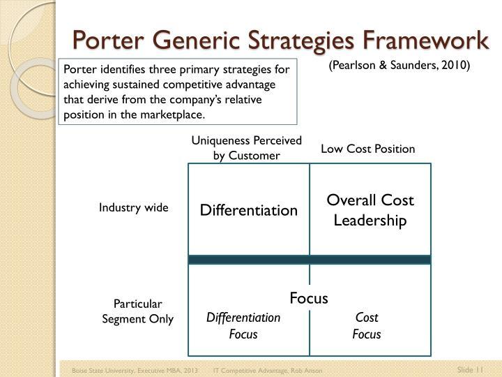 Porter Generic Strategies Framework