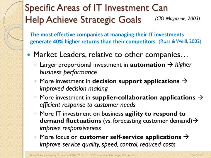 Specific Areas of IT Investment Can Help Achieve Strategic Goals