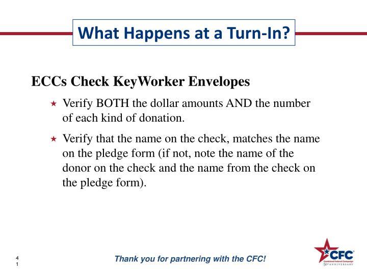 ECCs Check
