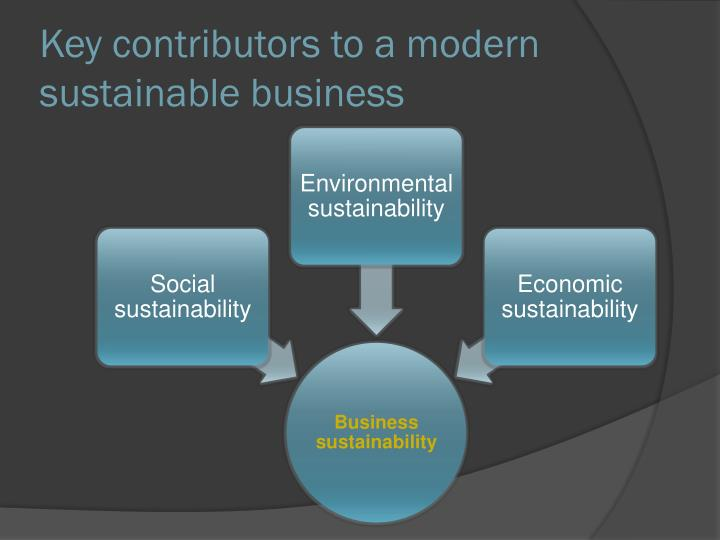 Key contributors to a modern sustainable business
