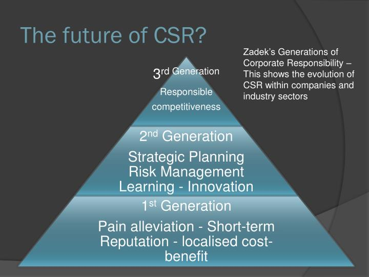 The future of CSR?