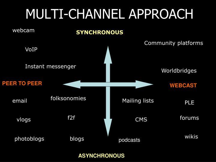 MULTI-CHANNEL APPROACH