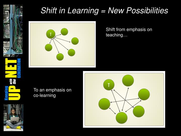 Shift in Learning = New Possibilities