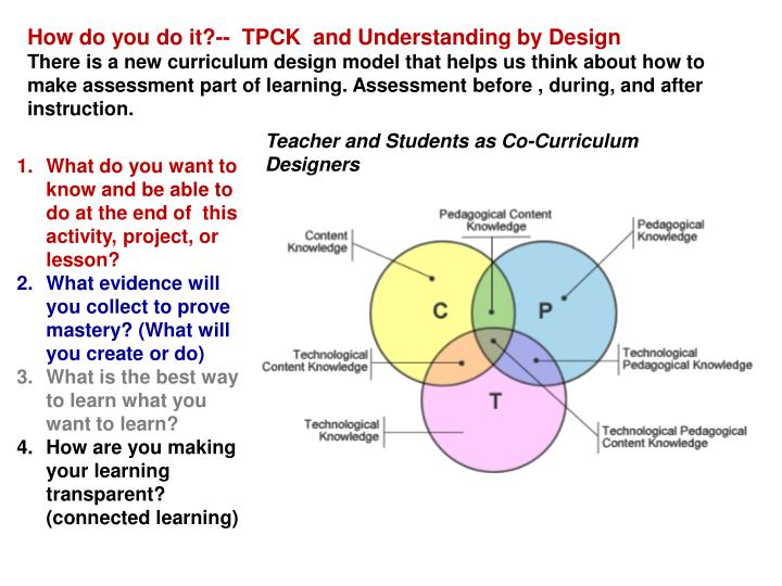 How do you do it?--  TPCK  and Understanding by Design
