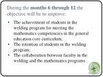 during the months 6 through 12 the objective will be to improve