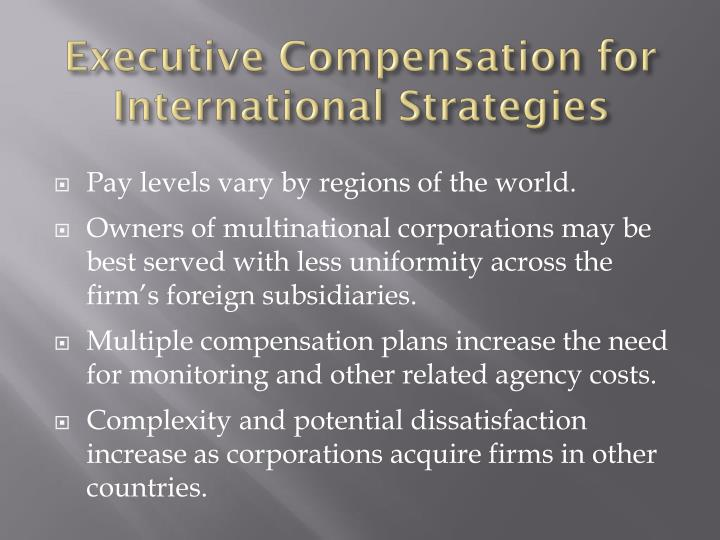 Executive Compensation for International Strategies