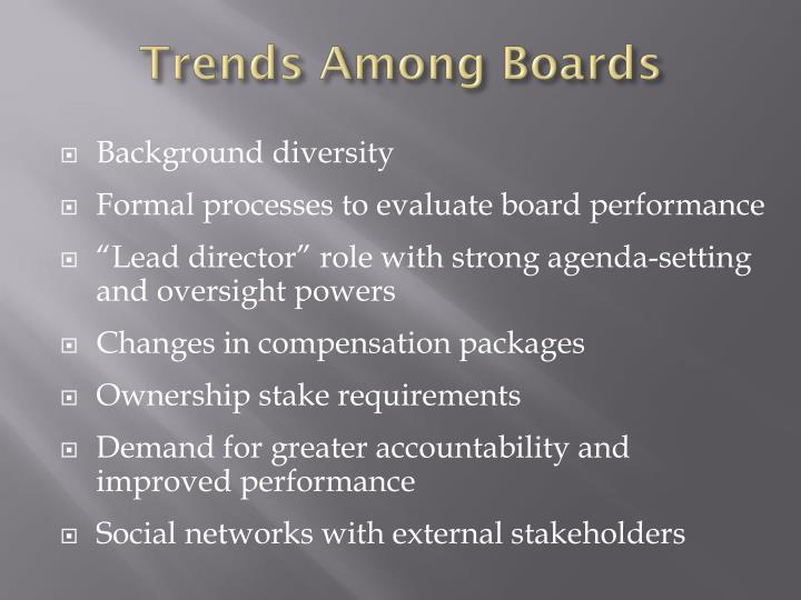 Trends Among Boards