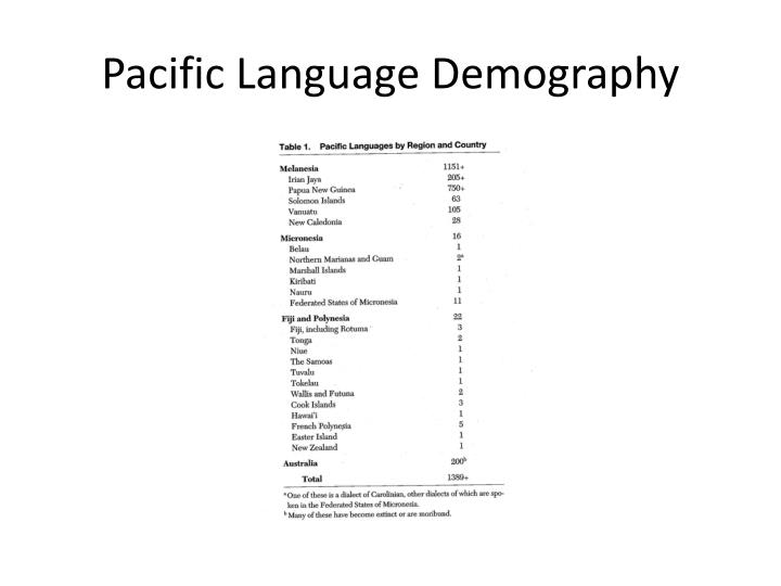 Pacific Language Demography