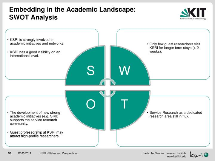 Embedding in the Academic Landscape