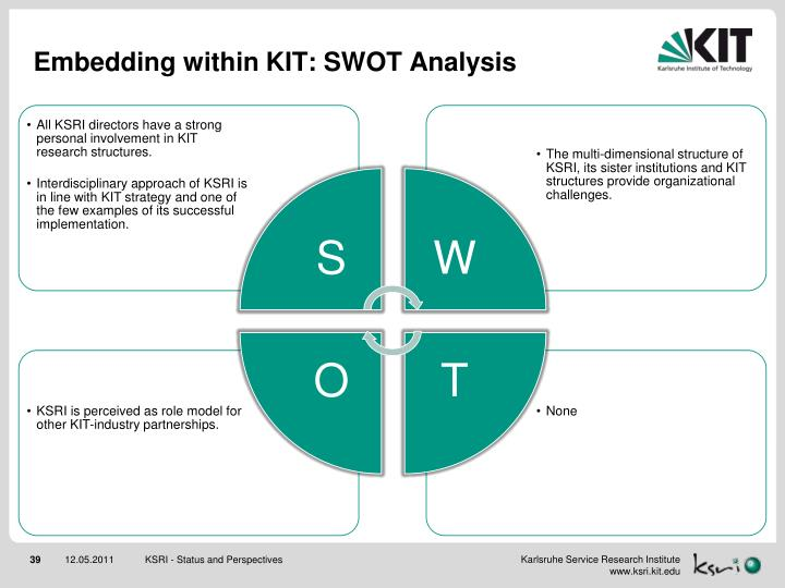 Embedding within KIT