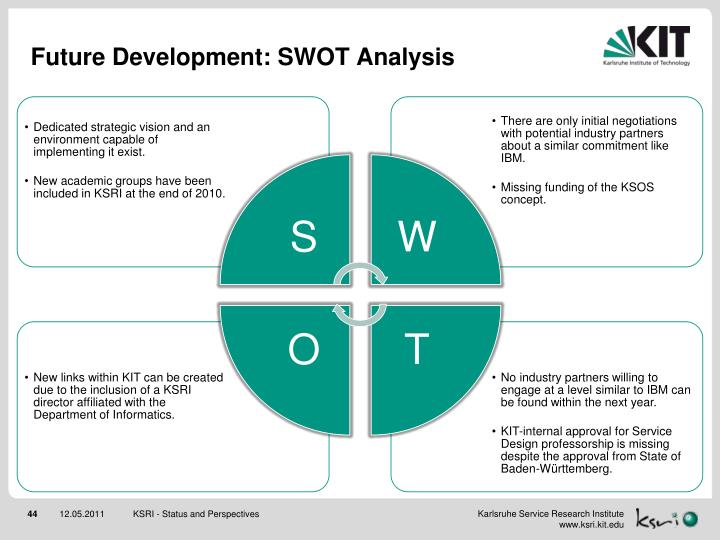 Future Development: SWOT Analysis