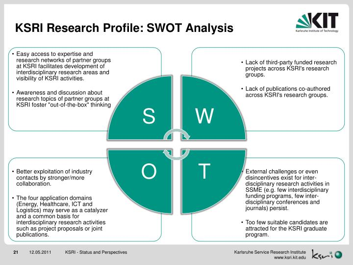 KSRI Research Profile: SWOT Analysis
