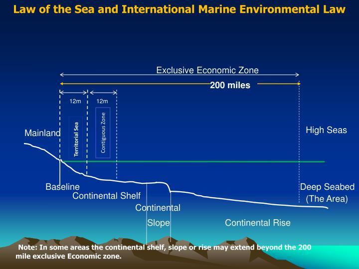 Law of the Sea and International Marine Environmental Law