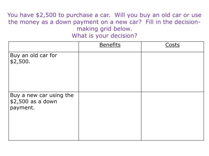 You have $2,500 to purchase a car.  Will you buy an old car or use the money as a down payment on a new car?  Fill in the decision-making grid below.