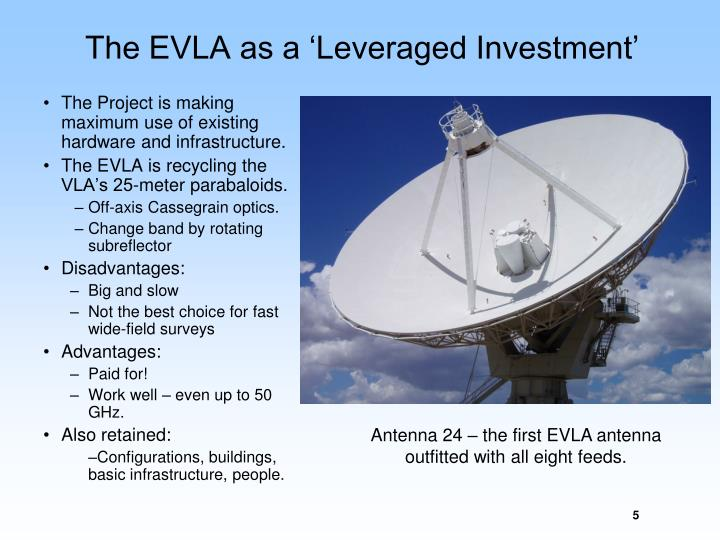 The EVLA as a 'Leveraged Investment'