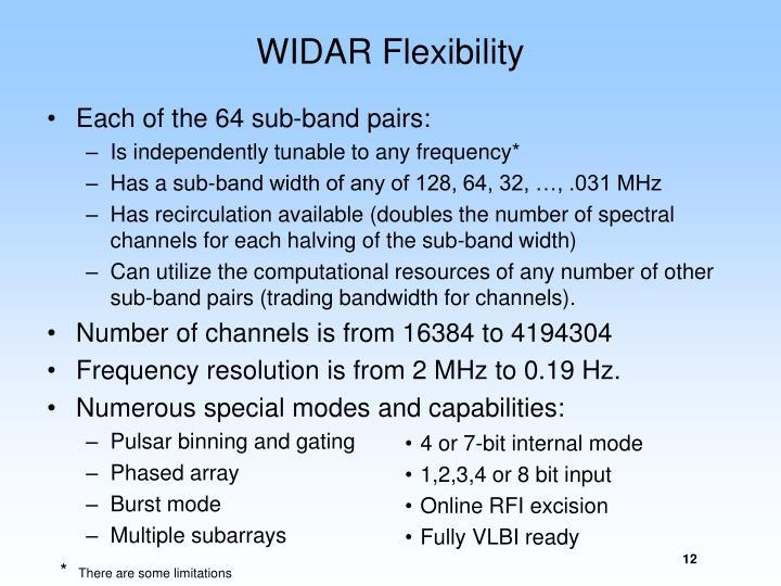 WIDAR Flexibility