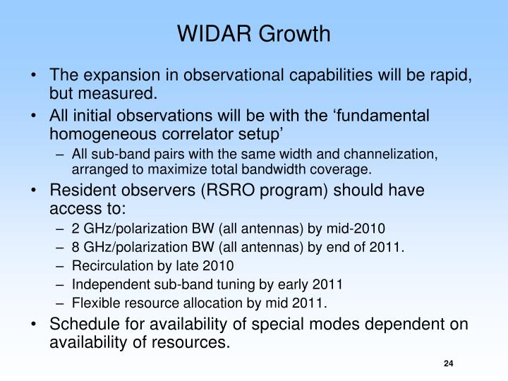 WIDAR Growth
