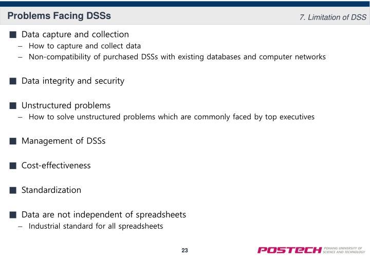 Problems Facing DSSs