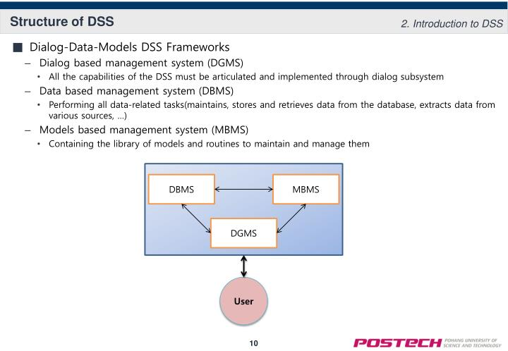 Structure of DSS